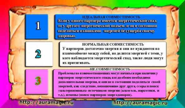 2016-Кармическая-совместимость-людей-5